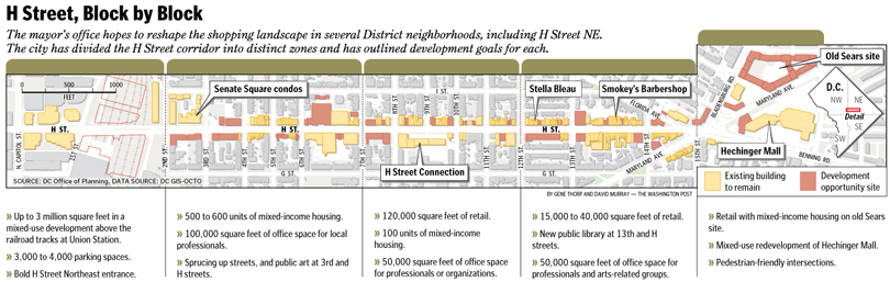 Change >> H Street Revitalization Map | The Washington Post | Gene Thorp map
