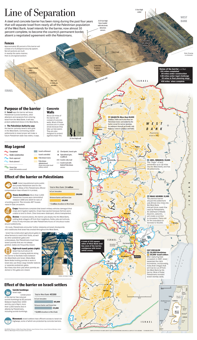 West Bank map map